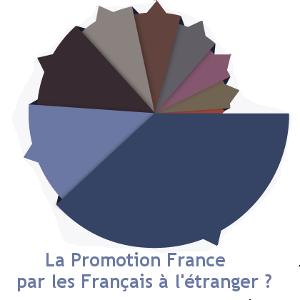 La promotion France par les Français à l'étranger ?